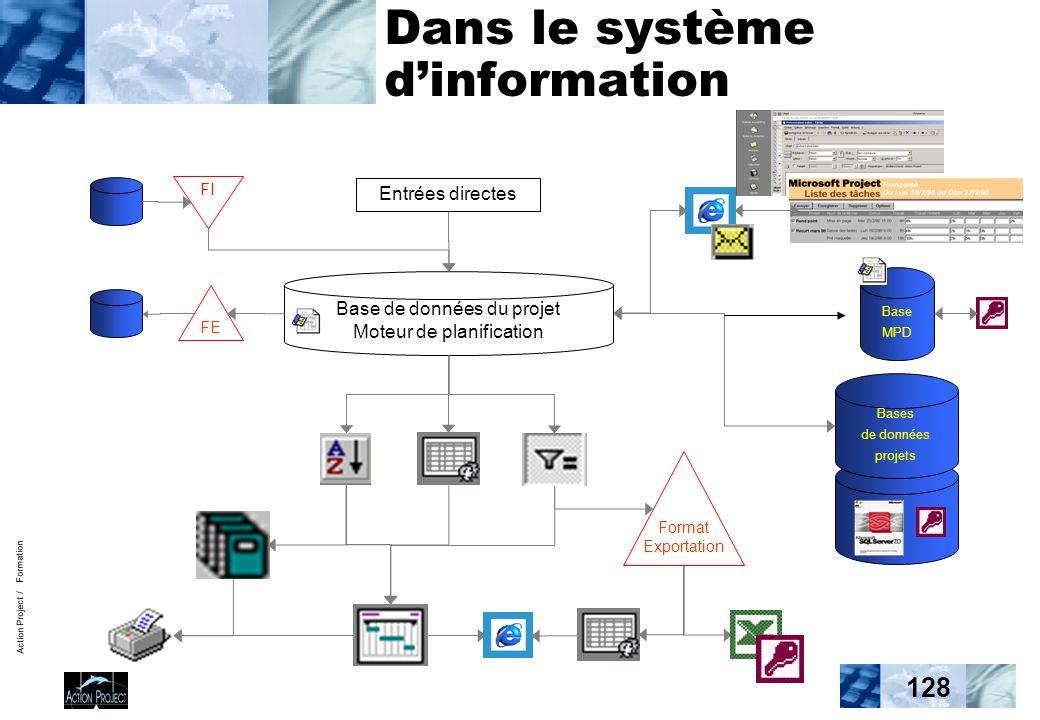 Action Project / Formation 128 Base de données du projet Moteur de planification Entrées directes Bases de données projets Dans le système dinformation Base MPD Format Exportation FE FI