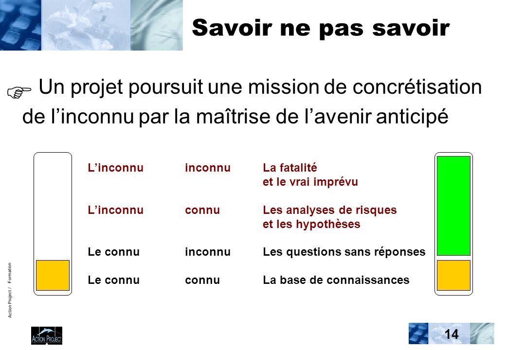 Action Project / Formation 14 Savoir ne pas savoir Un projet poursuit une mission de concrétisation de linconnu par la maîtrise de lavenir anticipé Li