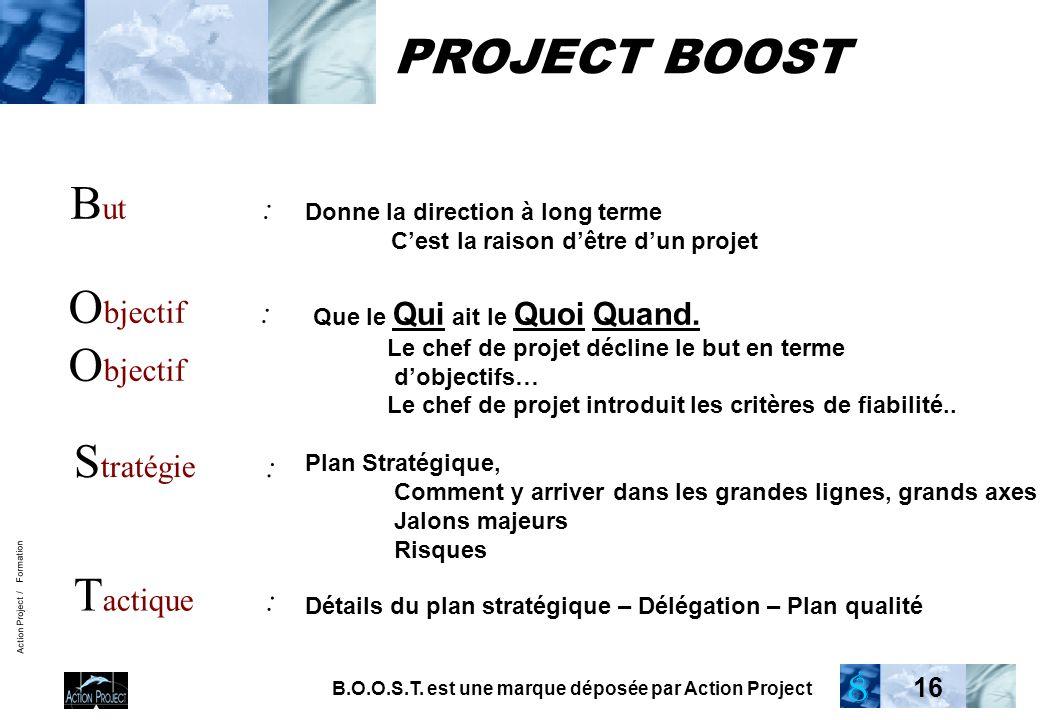 Action Project / Formation 16 PROJECT BOOST Donne la direction à long terme Cest la raison dêtre dun projet Que le Qui ait le Quoi Quand. Le chef de p