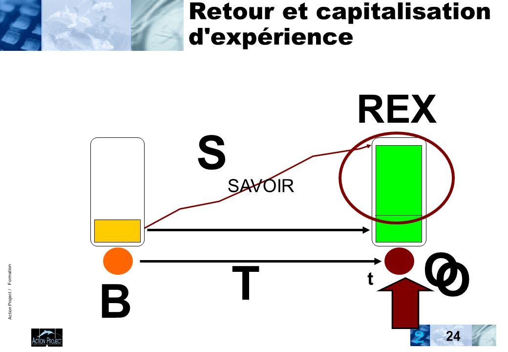 Action Project / Formation 24 Retour et capitalisation d expérience t B O T S REX SAVOIR 2 O
