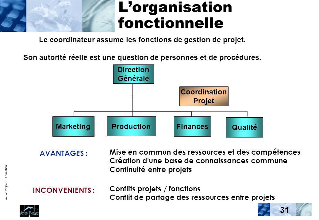 Action Project / Formation 31 Lorganisation fonctionnelle Direction Générale MarketingFinances Production Coordination Projet Qualité Le coordinateur assume les fonctions de gestion de projet.