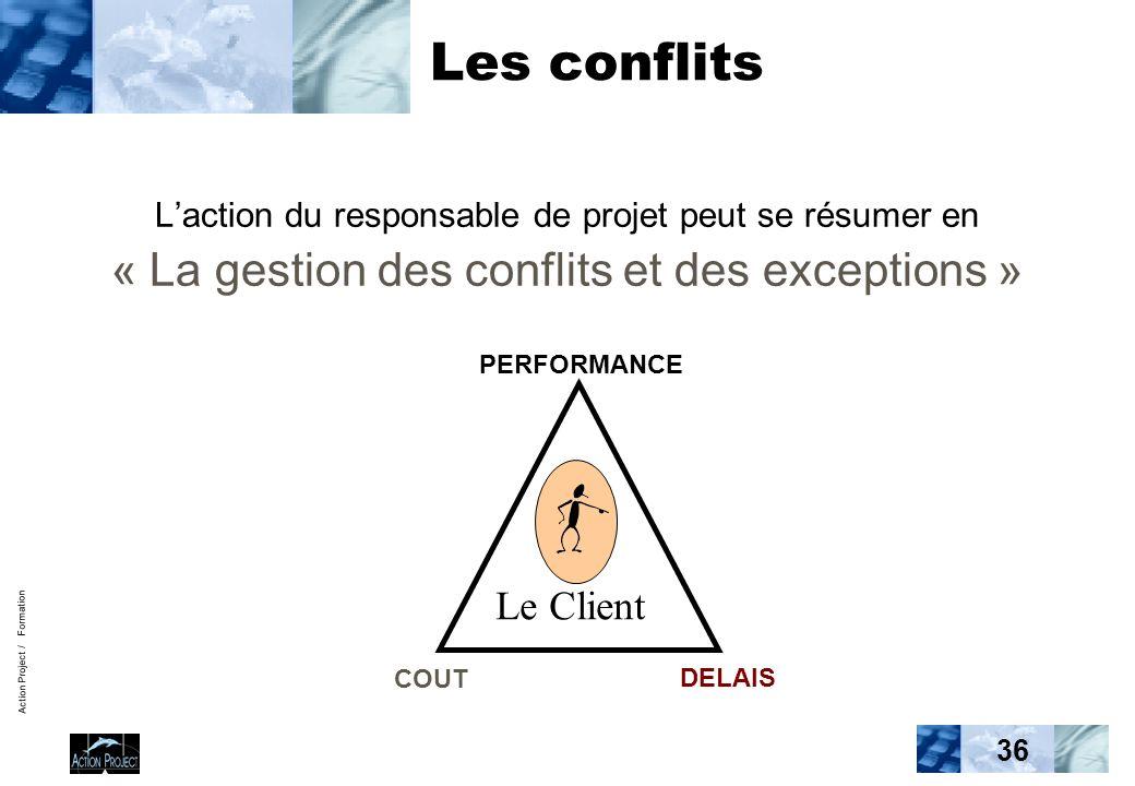 Action Project / Formation 36 Les conflits Laction du responsable de projet peut se résumer en « La gestion des conflits et des exceptions » PERFORMANCE COUT DELAIS Le Client