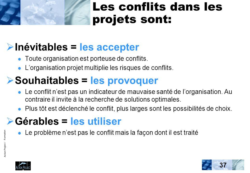 Action Project / Formation 37 Les conflits dans les projets sont: Inévitables = les accepter Toute organisation est porteuse de conflits.