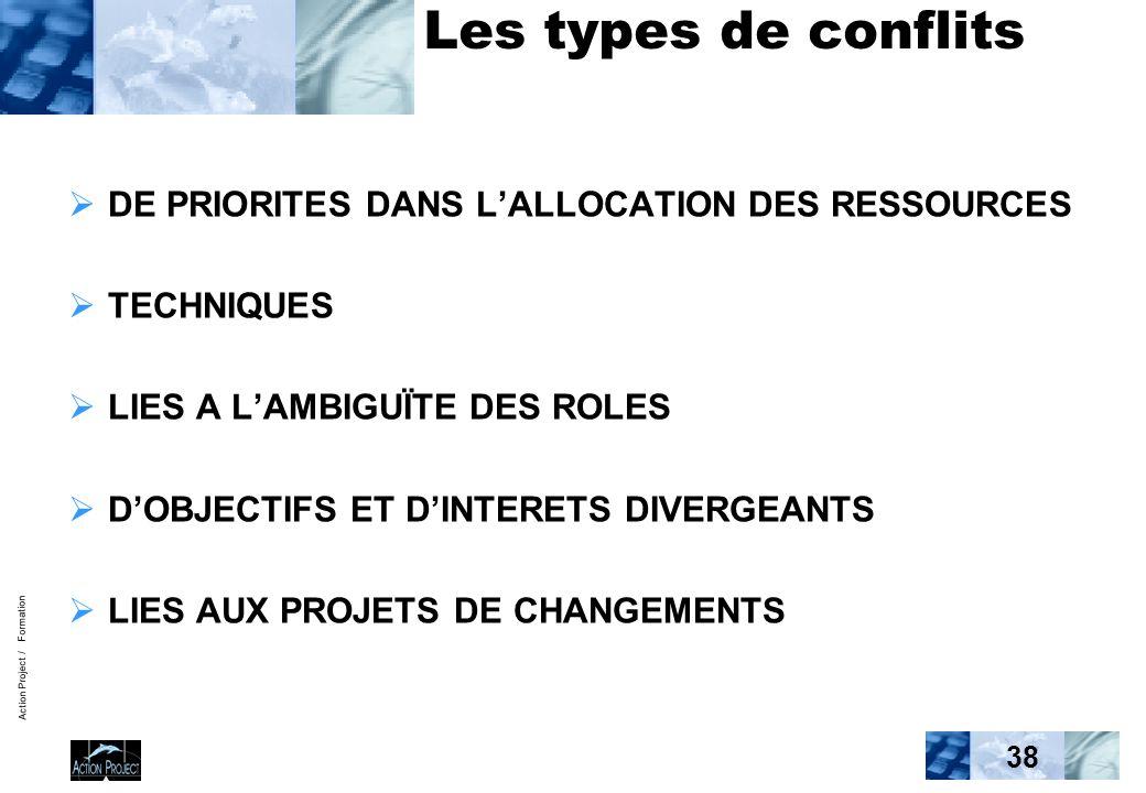 Action Project / Formation 38 Les types de conflits DE PRIORITES DANS LALLOCATION DES RESSOURCES TECHNIQUES LIES A LAMBIGUÏTE DES ROLES DOBJECTIFS ET