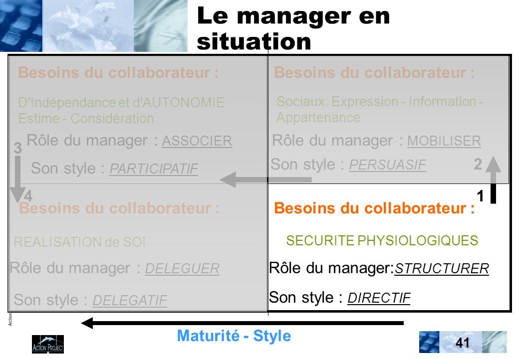 Action Project / Formation 41 Le manager en situation Besoins du collaborateur : D'Indépendance et d'AUTONOMIE Estime - Considération Rôle du manager
