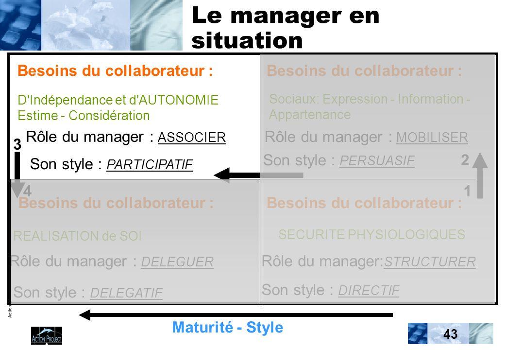 Action Project / Formation 43 Le manager en situation Besoins du collaborateur : D'Indépendance et d'AUTONOMIE Estime - Considération Rôle du manager