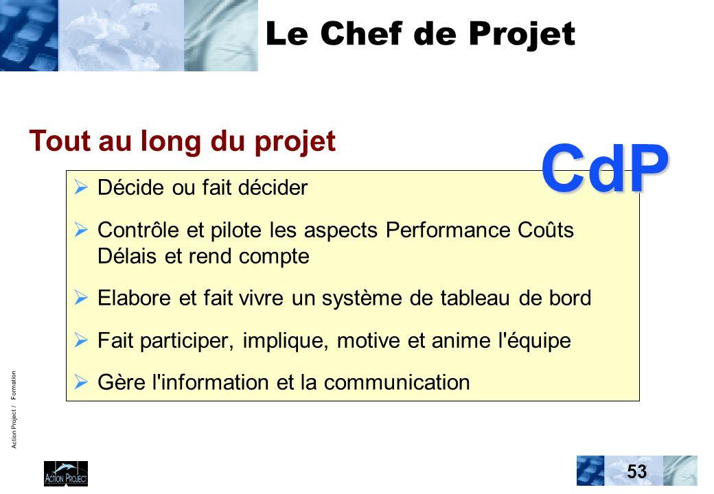 Action Project / Formation 53 Le Chef de Projet Décide ou fait décider Contrôle et pilote les aspects Performance Coûts Délais et rend compte Elabore
