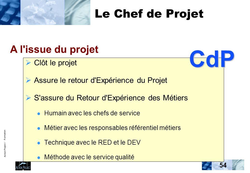 Action Project / Formation 54 Le Chef de Projet Clôt le projet Assure le retour d'Expérience du Projet S'assure du Retour d'Expérience des Métiers Hum