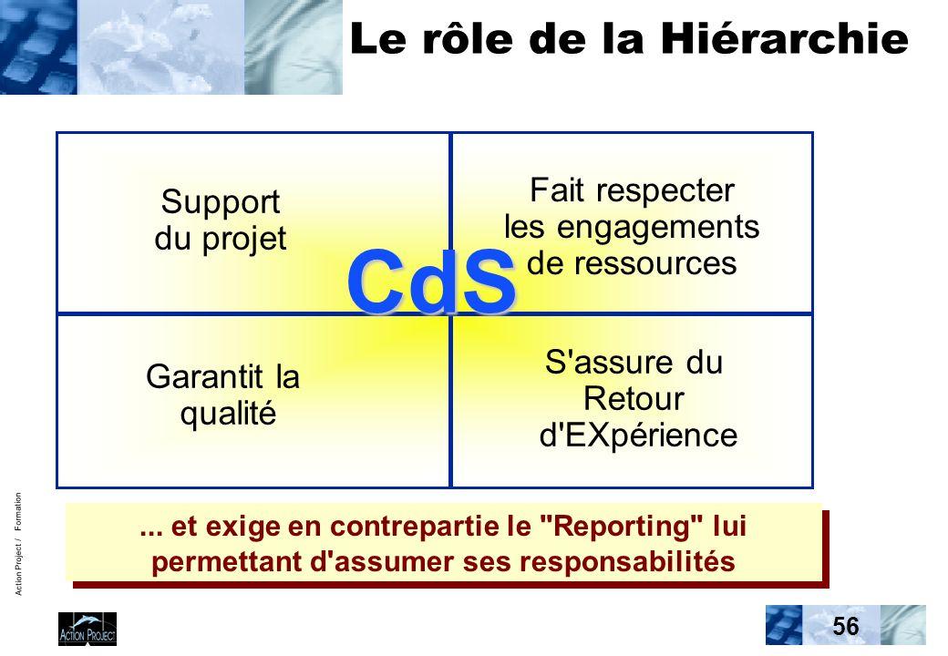 Action Project / Formation 56 Le rôle de la Hiérarchie...