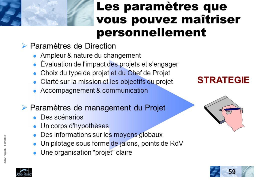 Action Project / Formation 59 Paramètres de Direction Ampleur & nature du changement Évaluation de l'impact des projets et s'engager Choix du type de