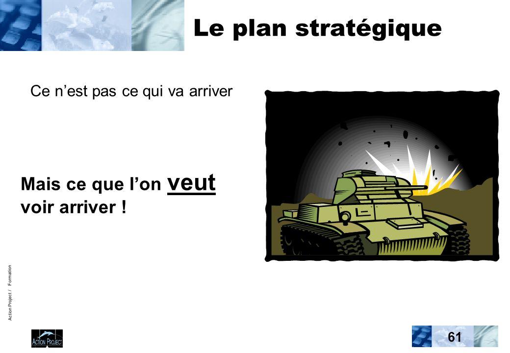 Action Project / Formation 61 Le plan stratégique Ce nest pas ce qui va arriver Mais ce que lon veut voir arriver !