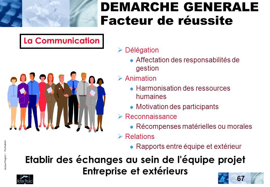 Action Project / Formation 67 DEMARCHE GENERALE Facteur de réussite La Communication Etablir des échanges au sein de l'équipe projet Entreprise et ext