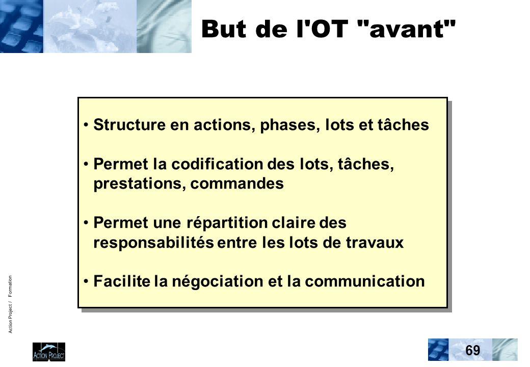 Action Project / Formation 69 But de l'OT