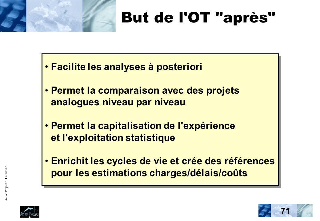 Action Project / Formation 71 But de l'OT