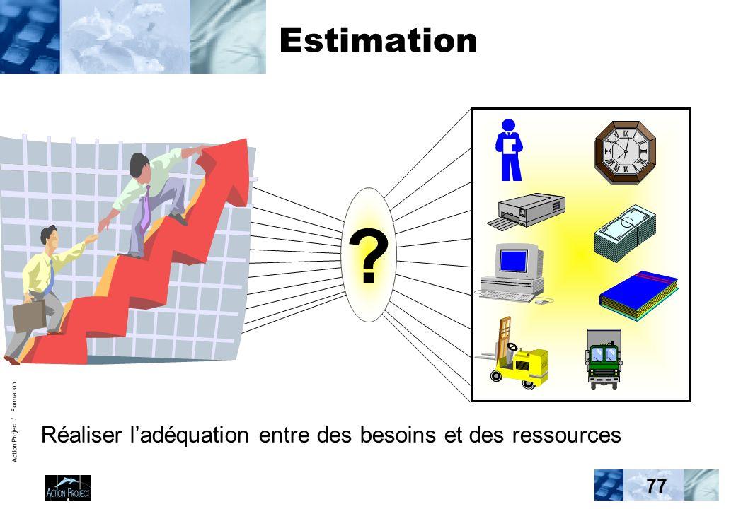 Action Project / Formation 77 Estimation Réaliser ladéquation entre des besoins et des ressources ?