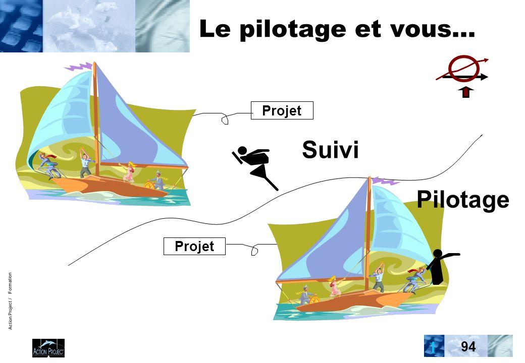 Action Project / Formation 94 Le pilotage et vous… Suivi 1 Projet Pilotage