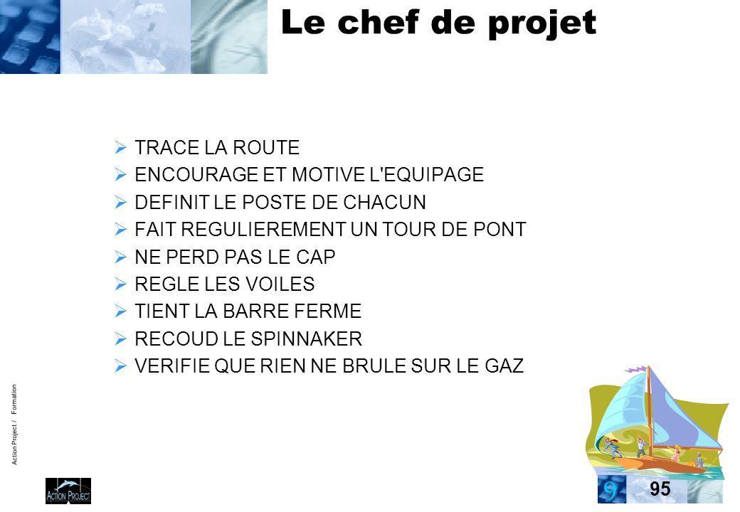Action Project / Formation 95 Le chef de projet TRACE LA ROUTE ENCOURAGE ET MOTIVE L'EQUIPAGE DEFINIT LE POSTE DE CHACUN FAIT REGULIEREMENT UN TOUR DE