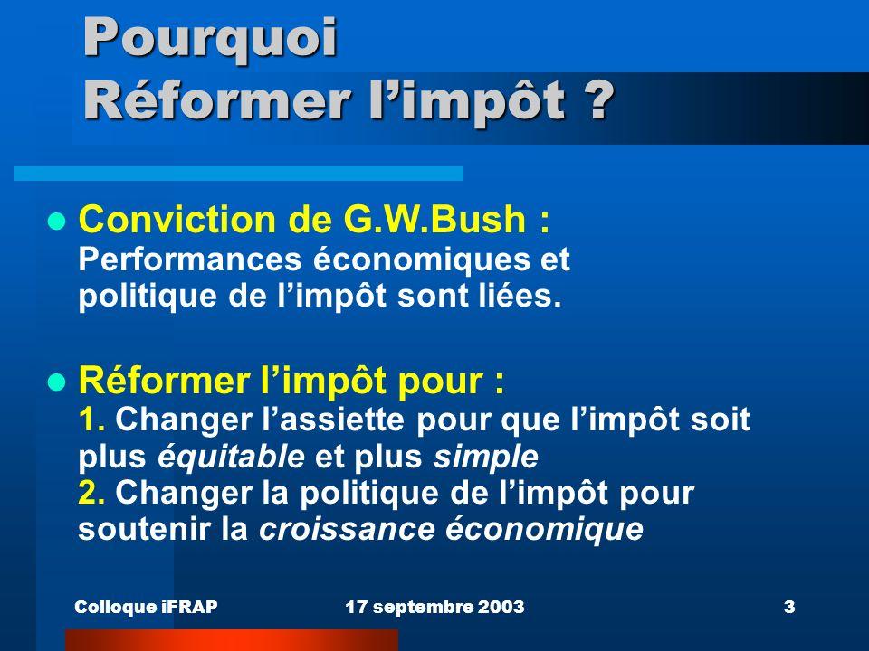Colloque iFRAP17 septembre 20033 Pourquoi Réformer limpôt ? Conviction de G.W.Bush : Performances économiques et politique de limpôt sont liées. Réfor