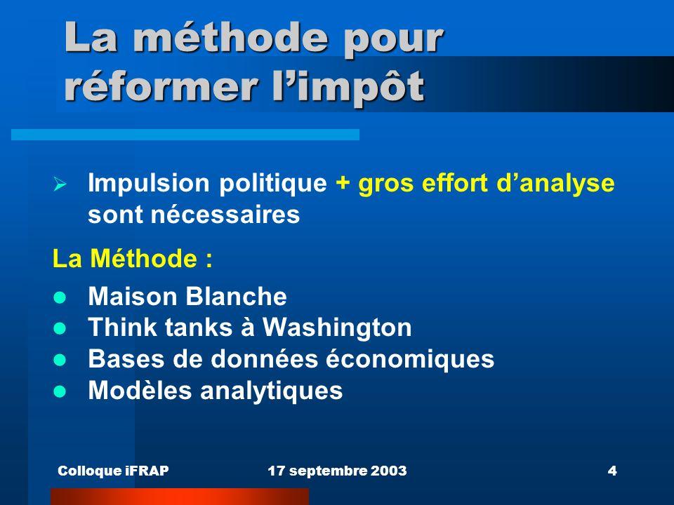Colloque iFRAP17 septembre 20034 La méthode pour réformer limpôt Impulsion politique + gros effort danalyse sont nécessaires La Méthode : Maison Blanc