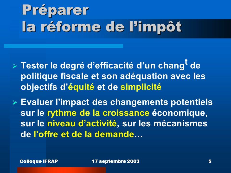 Colloque iFRAP17 septembre 20035 Préparer la réforme de limpôt Tester le degré defficacité dun chang t de politique fiscale et son adéquation avec les