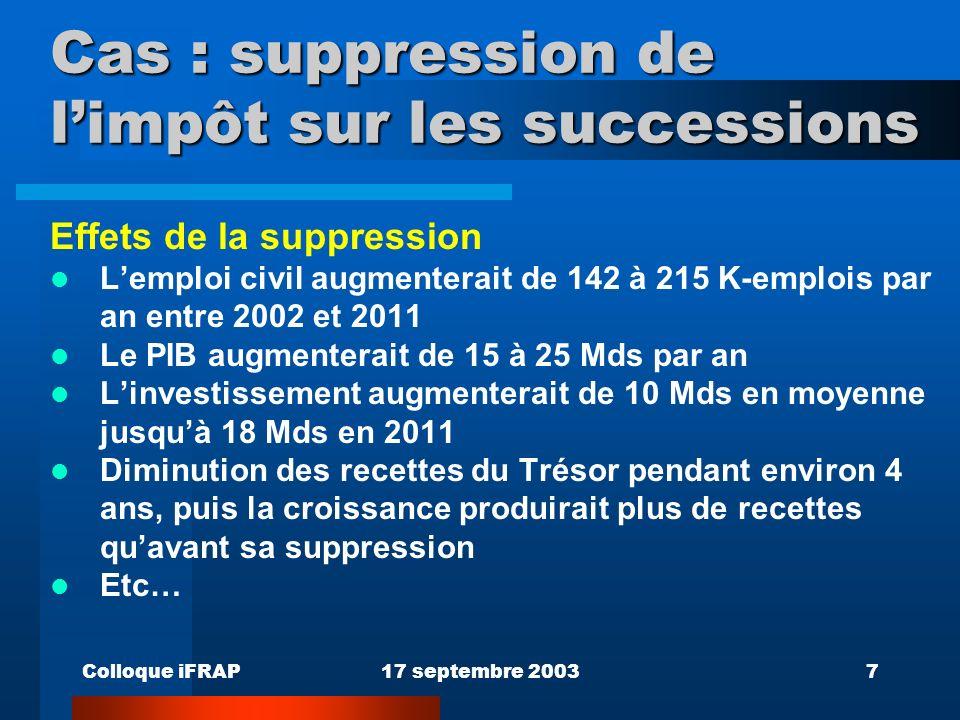 Colloque iFRAP17 septembre 20037 Cas : suppression de limpôt sur les successions Effets de la suppression Lemploi civil augmenterait de 142 à 215 K-em
