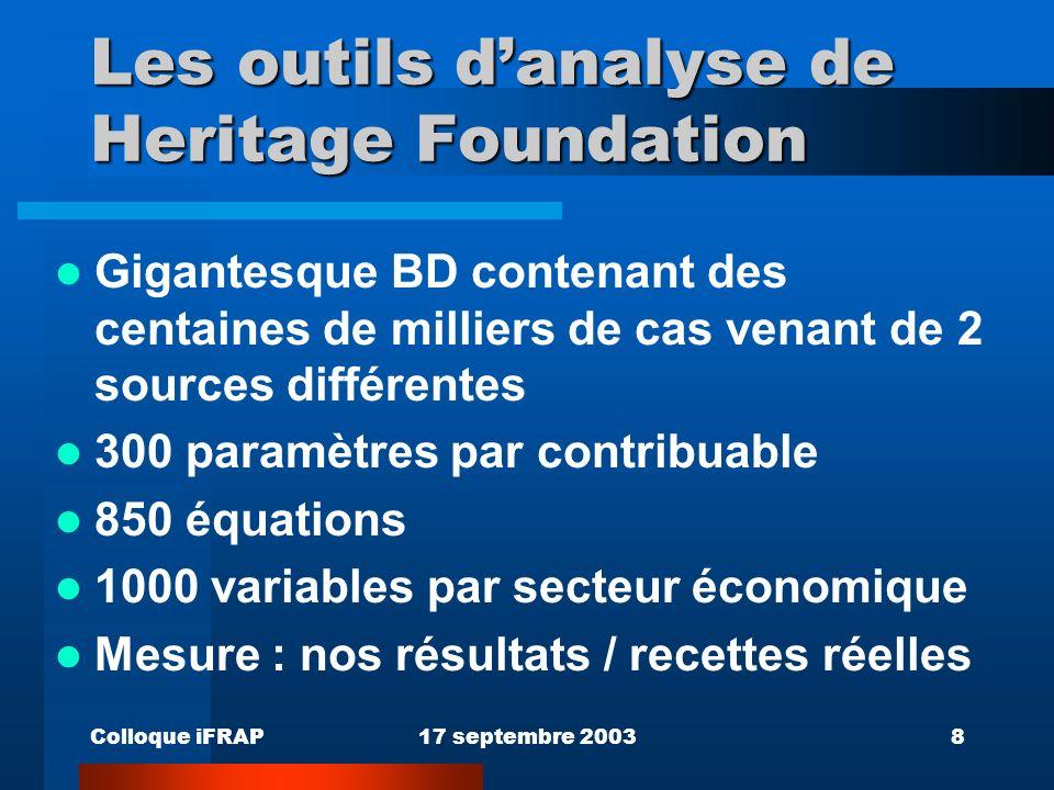Colloque iFRAP17 septembre 20038 Les outils danalyse de Heritage Foundation Gigantesque BD contenant des centaines de milliers de cas venant de 2 sour