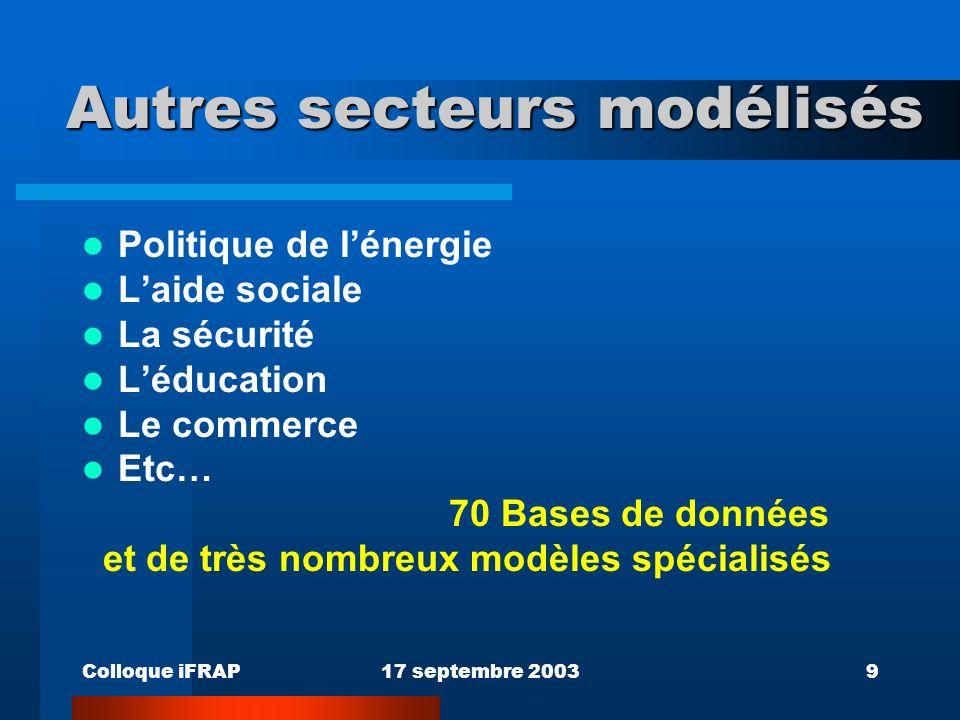 Colloque iFRAP17 septembre 20039 Autres secteurs modélisés Politique de lénergie Laide sociale La sécurité Léducation Le commerce Etc… 70 Bases de don