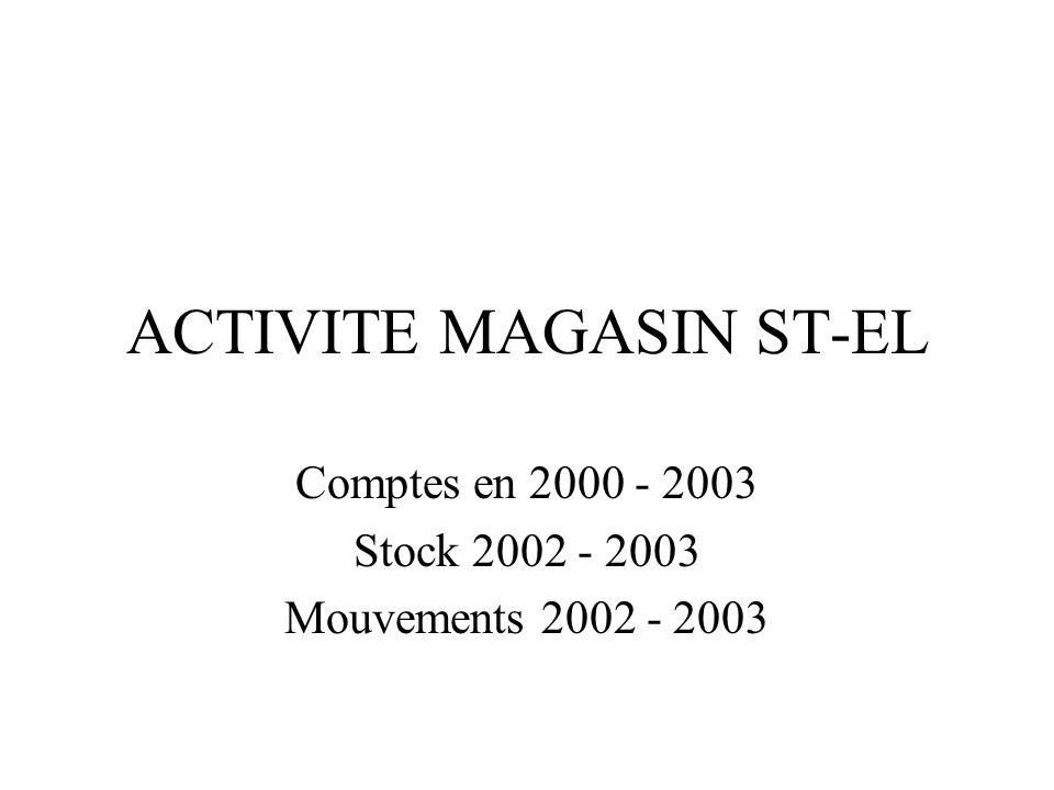ACTIVITE MAGASIN ST-EL Comptes en 2000 - 2003 Stock 2002 - 2003 Mouvements 2002 - 2003