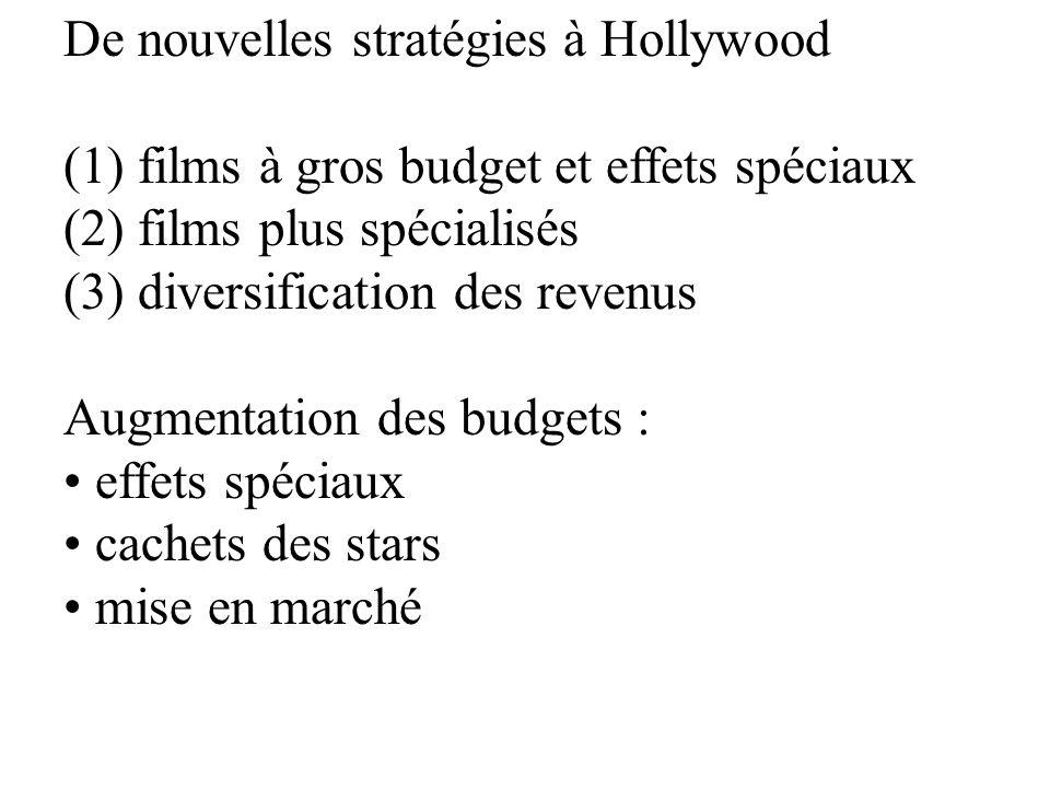 De nouvelles stratégies à Hollywood (1) films à gros budget et effets spéciaux (2) films plus spécialisés (3) diversification des revenus Augmentation