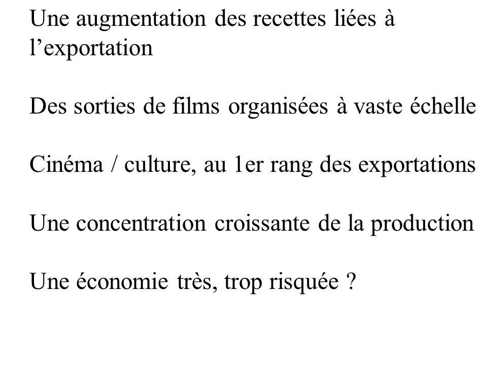 Une augmentation des recettes liées à lexportation Des sorties de films organisées à vaste échelle Cinéma / culture, au 1er rang des exportations Une