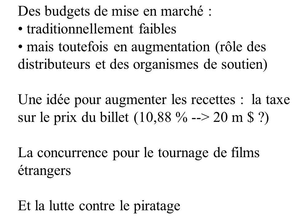 Des budgets de mise en marché : traditionnellement faibles mais toutefois en augmentation (rôle des distributeurs et des organismes de soutien) Une id