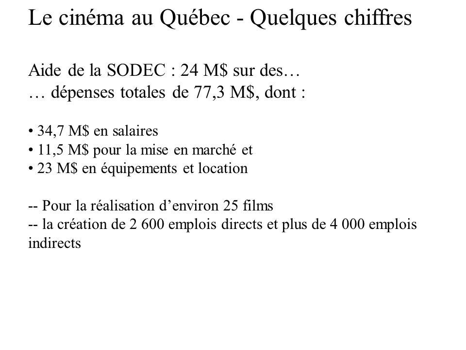 Le cinéma au Québec - Quelques chiffres Aide de la SODEC : 24 M$ sur des… … dépenses totales de 77,3 M$, dont : 34,7 M$ en salaires 11,5 M$ pour la mi