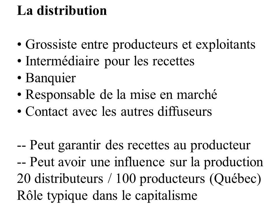 La distribution Grossiste entre producteurs et exploitants Intermédiaire pour les recettes Banquier Responsable de la mise en marché Contact avec les