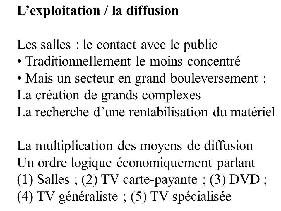 Lexploitation / la diffusion Les salles : le contact avec le public Traditionnellement le moins concentré Mais un secteur en grand bouleversement : La