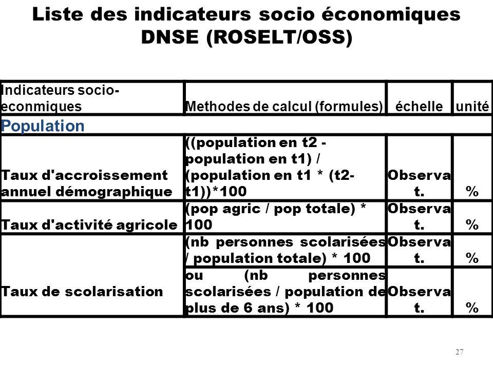 Indicateurs socio- econmiquesMethodes de calcul (formules)échelleunité Population Taux d'accroissement annuel démographique ((population en t2 - popul