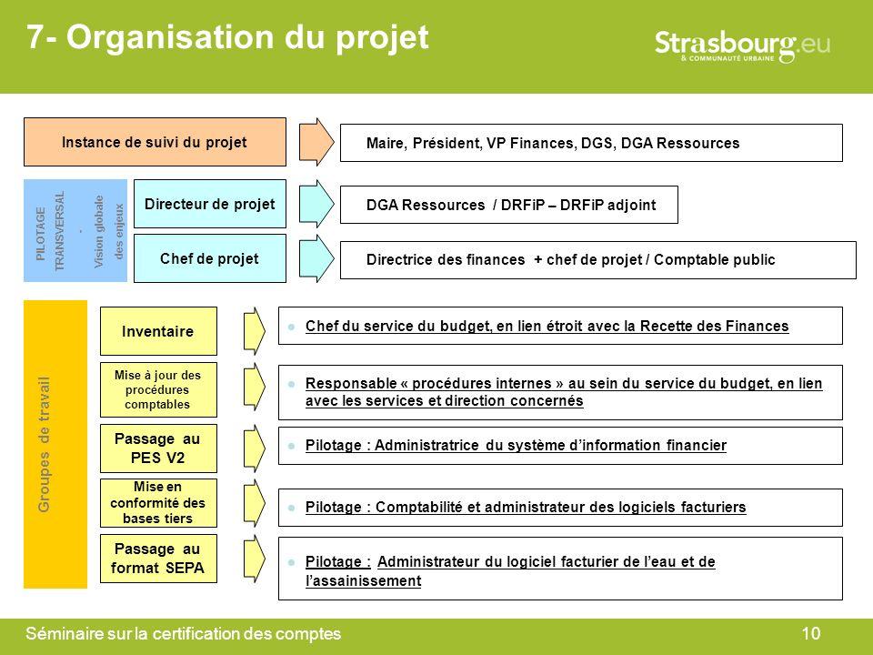 Séminaire sur la certification des comptes10 Inventaire l Chef du service du budget, en lien étroit avec la Recette des Finances DGA Ressources / DRFi