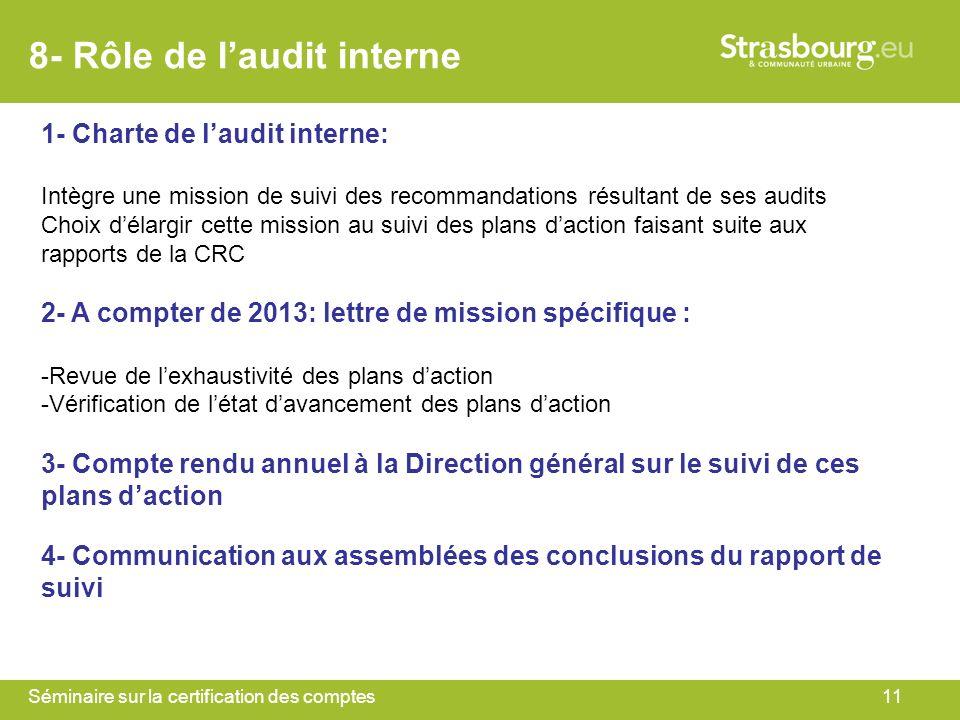 Séminaire sur la certification des comptes11 8- Rôle de laudit interne 1- Charte de laudit interne: Intègre une mission de suivi des recommandations r