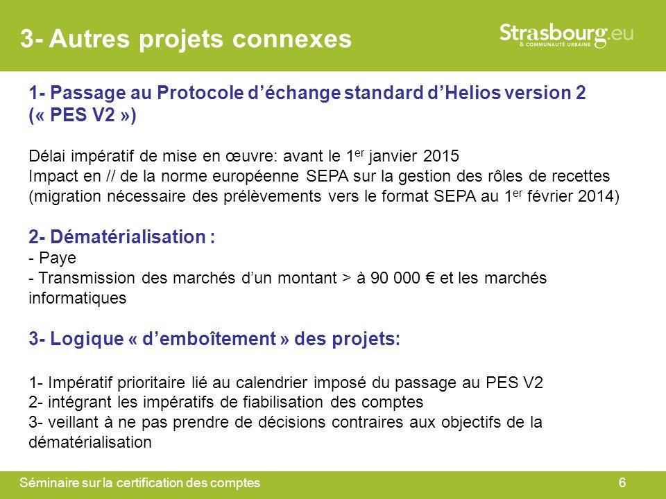 Séminaire sur la certification des comptes6 3- Autres projets connexes 1- Passage au Protocole déchange standard dHelios version 2 (« PES V2 ») Délai