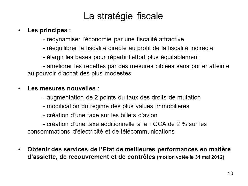 10 La stratégie fiscale Les principes : - redynamiser léconomie par une fiscalité attractive - rééquilibrer la fiscalité directe au profit de la fisca