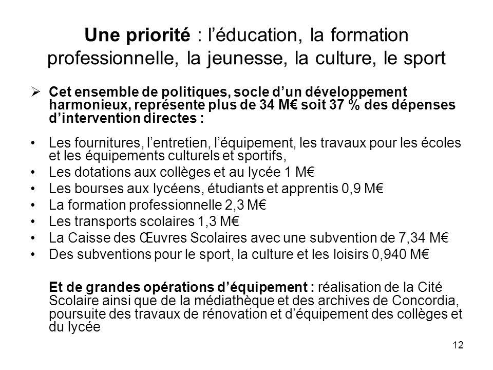 12 Une priorité : léducation, la formation professionnelle, la jeunesse, la culture, le sport Cet ensemble de politiques, socle dun développement harm