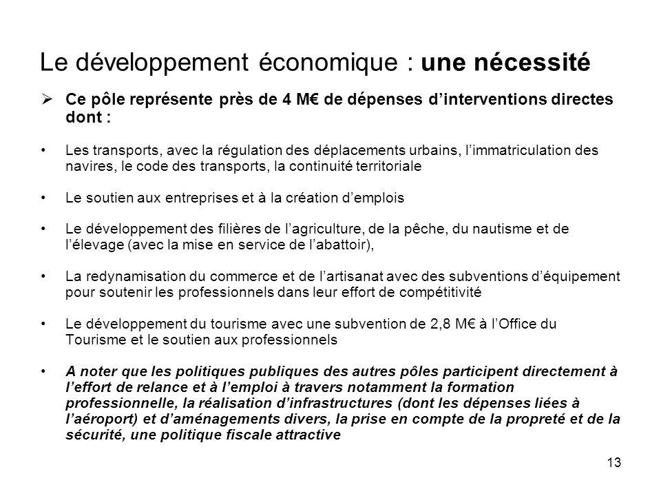 13 Le développement économique : une nécessité Ce pôle représente près de 4 M de dépenses dinterventions directes dont : Les transports, avec la régul