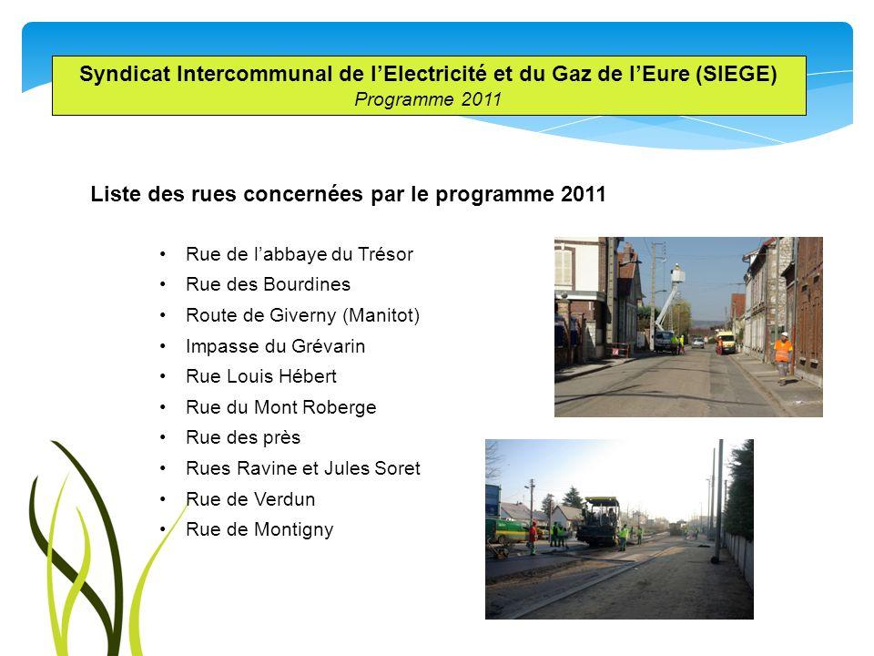 Syndicat Intercommunal de lElectricité et du Gaz de lEure (SIEGE) Programme 2011 Liste des rues concernées par le programme 2011 Rue de labbaye du Tré