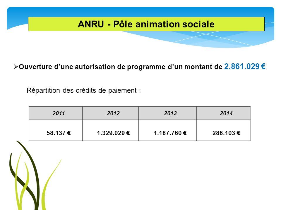 Ouverture dune autorisation de programme dun montant de 2.861.029 Répartition des crédits de paiement : 2011201220132014 58.137 1.329.029 1.187.760 28