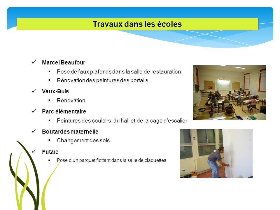 Travaux dans les écoles Marcel Beaufour Pose de faux plafonds dans la salle de restauration Rénovation des peintures des portails Vaux-Buis Rénovation