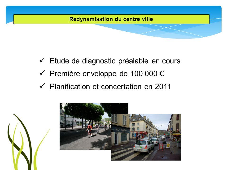 Redynamisation du centre ville Etude de diagnostic préalable en cours Première enveloppe de 100 000 Planification et concertation en 2011