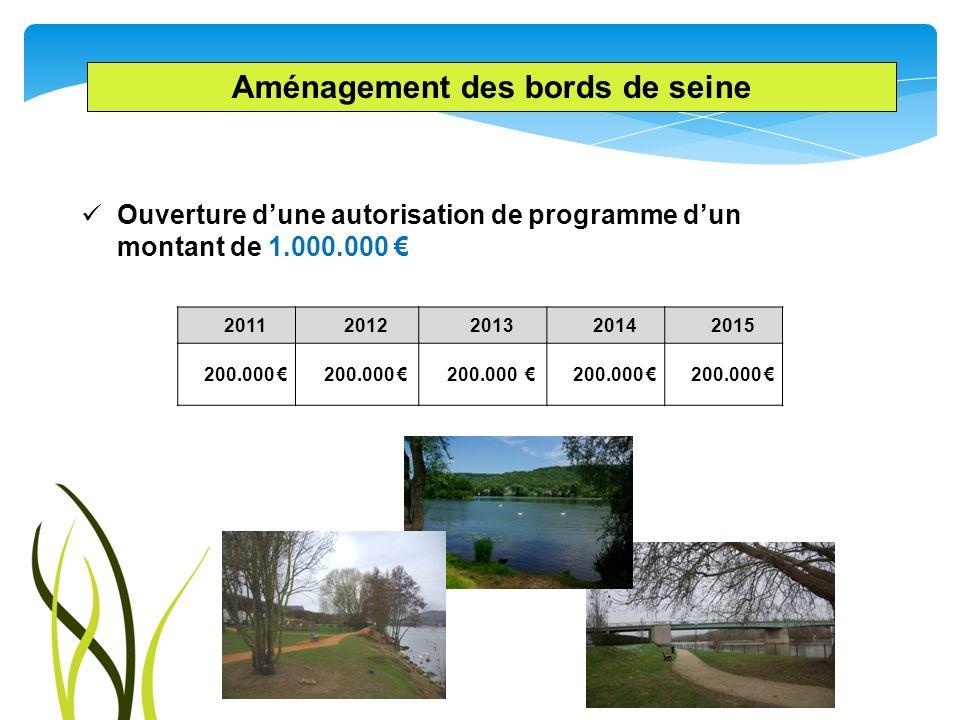 Ouverture dune autorisation de programme dun montant de 1.000.000 20112012201320142015 200.000 Aménagement des bords de seine