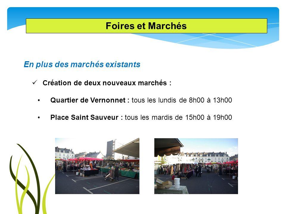 Foires et Marchés En plus des marchés existants Création de deux nouveaux marchés : Quartier de Vernonnet : tous les lundis de 8h00 à 13h00 Place Sain