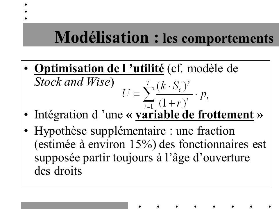Modélisation : les comportements Optimisation de l utilité (cf. modèle de Stock and Wise) Intégration d une « variable de frottement » Hypothèse suppl