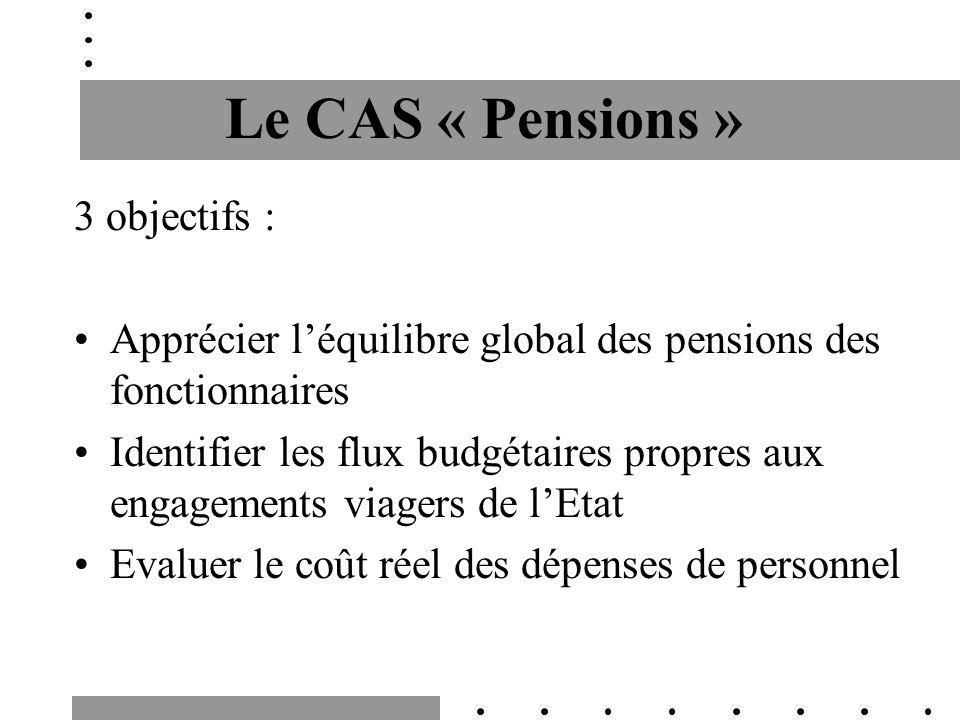 Le CAS « Pensions » 3 objectifs : Apprécier léquilibre global des pensions des fonctionnaires Identifier les flux budgétaires propres aux engagements