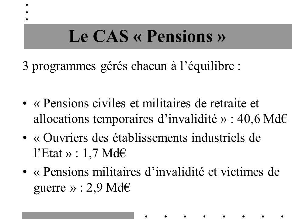 Le CAS « Pensions » 3 programmes gérés chacun à léquilibre : « Pensions civiles et militaires de retraite et allocations temporaires dinvalidité » : 4